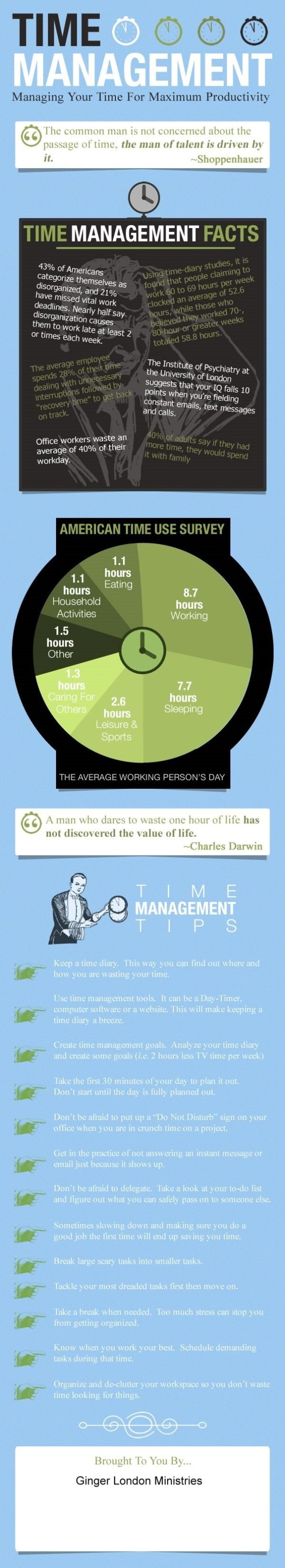 Time_Management_Infographic 2